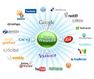 Social Marketing For Your Website